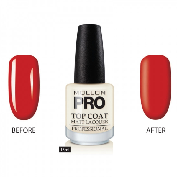 Top Coat Matt Lacquer 15ml